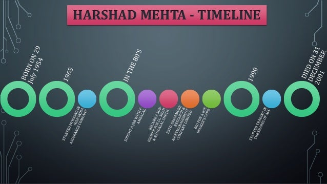 Harshad mehta scam