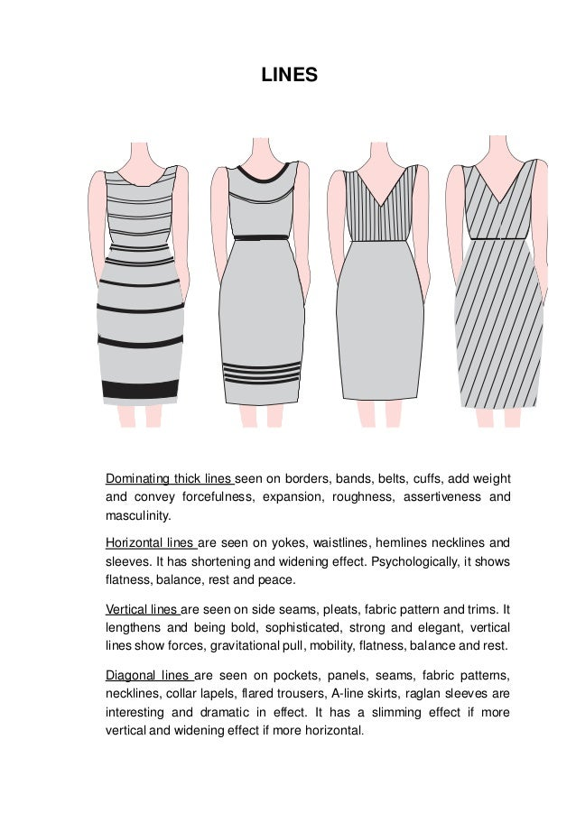 Harsha Parihar M Sc Fashion Design One Year Fashion Design In Women