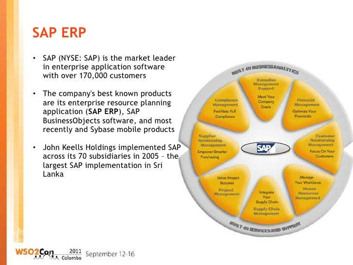 best of breed versus erp systems 1234 Best of breed software gives companies the best available solution for every module, often providing deeper functionality and greater flexibility for individual elements without locking users into a single vendor for every need.