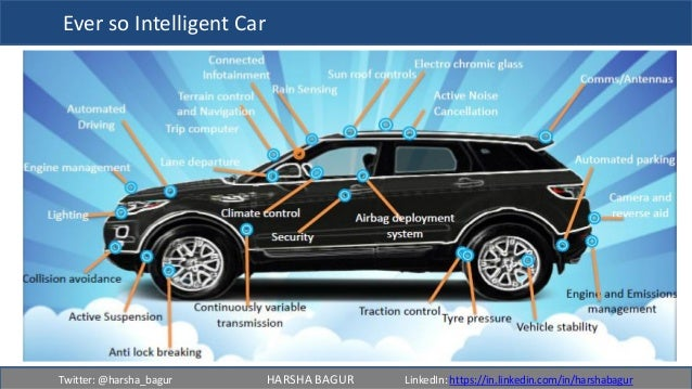 Iot Connected Car Technology Trends Amp Opportunities