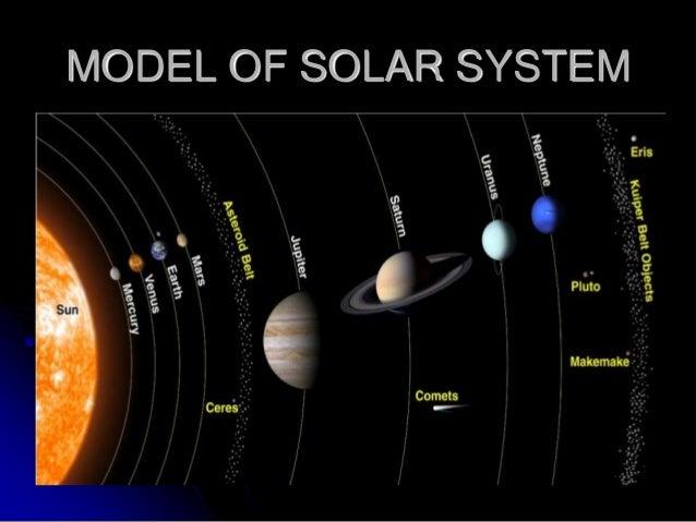 roman and greek solar system -#main