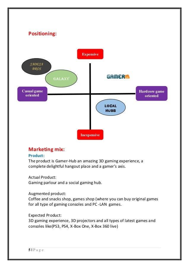 Harshit sharma,Business plan