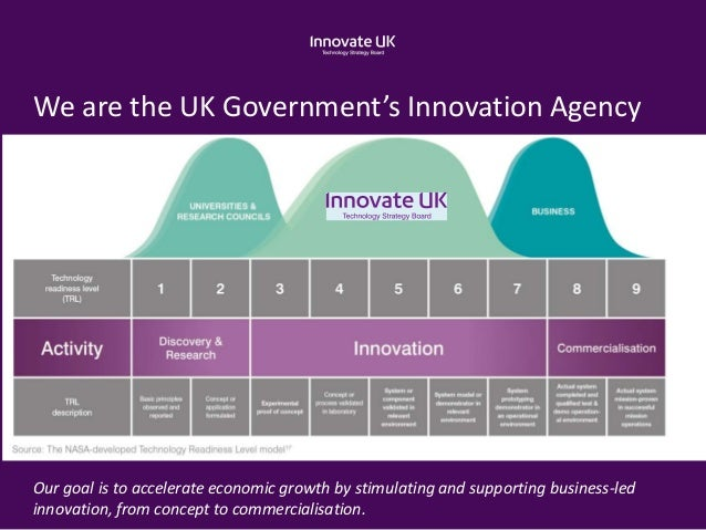 Harsh pershad innovate uk presenting 39 funding for Innovation agency london