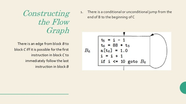 how to draw flow graphs in compiler design