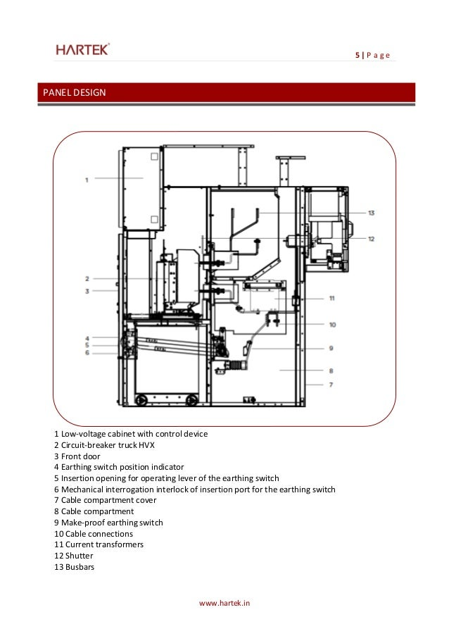 Hartek Schneider 11 Amp 33 Kv Medium Voltage Switchgear