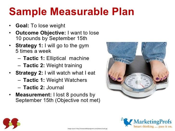 Sample Measurable Plan <ul><li>Goal:  To lose weight </li></ul><ul><li>Outcome Objective:  I want to lose  10 pounds by Se...
