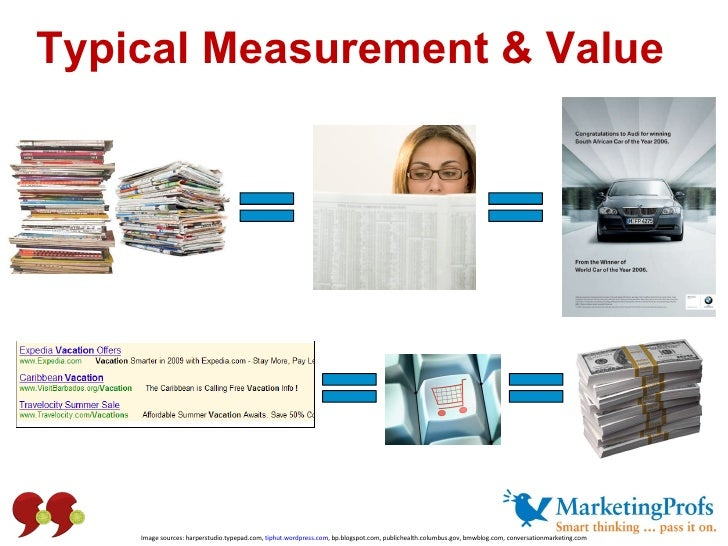 Typical Measurement & Value Image sources: harperstudio.typepad.com,  tiphut.wordpress.com , bp.blogspot.com, publichealth...