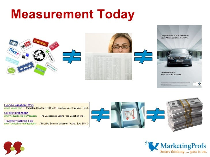 Measurement Today