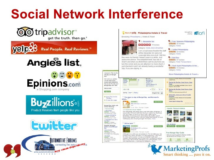Social Network Interference