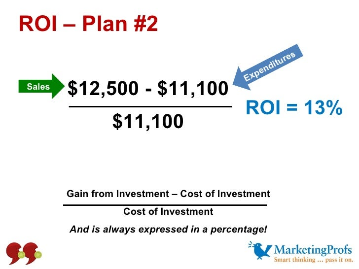 ROI – Plan #2 Gain from Investment – Cost of Investment Cost of Investment And is always expressed in a percentage! $12,50...