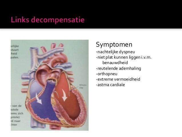 hartfalen pathologie en zorgkunde