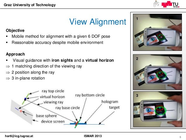 Mobile Interactive Hologram Verification