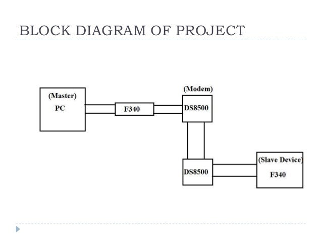 Hart protocol physical and data link layer implementation projectSlideShare