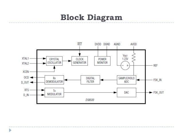 Block Diagram Hart Device - Wiring Diagram Function on
