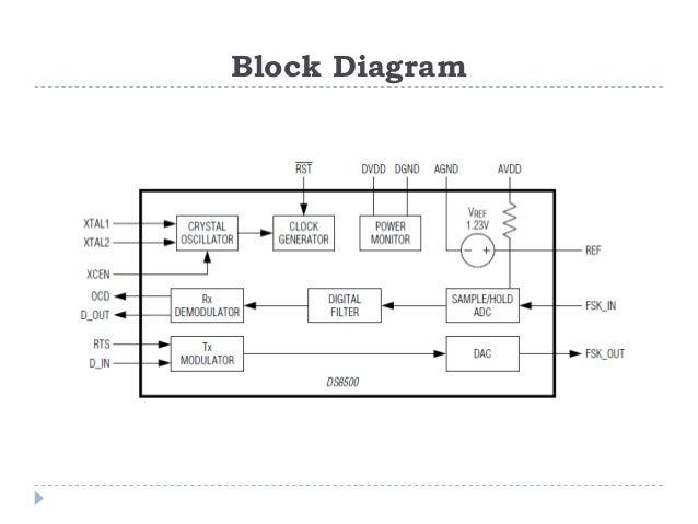 block diagram hart device wiring diagram u2022 rh tinyforge co Heart Diagram Heart Anatomy Diagram