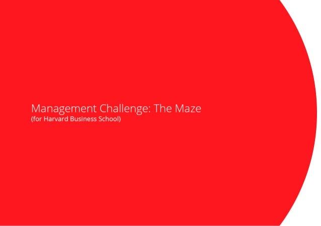 Harvard Business School Educational Game Slide 2