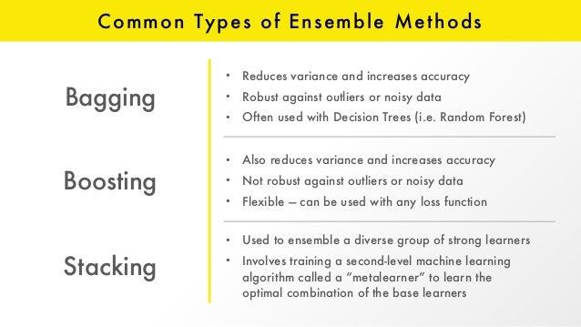 Ensemble learning – data science blog.