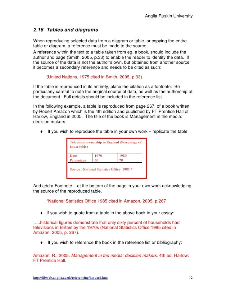 example of essay with harvard referencing