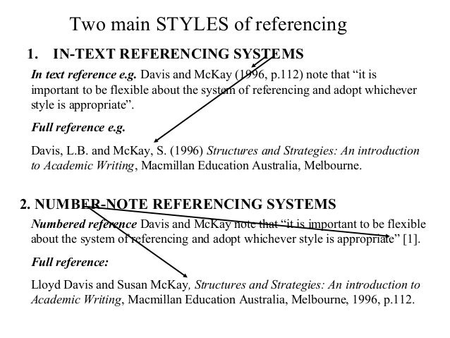 havard referencing system How to add harvard referencing style to word if you use microsoft word's (2007, 2011, 2013) build in reference manager you will see that not all modern reference styles like harvard and vancouver referencing are present.