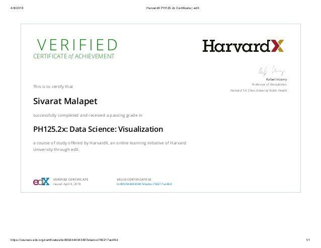 Harvard X Ph1252x Certificate Edx