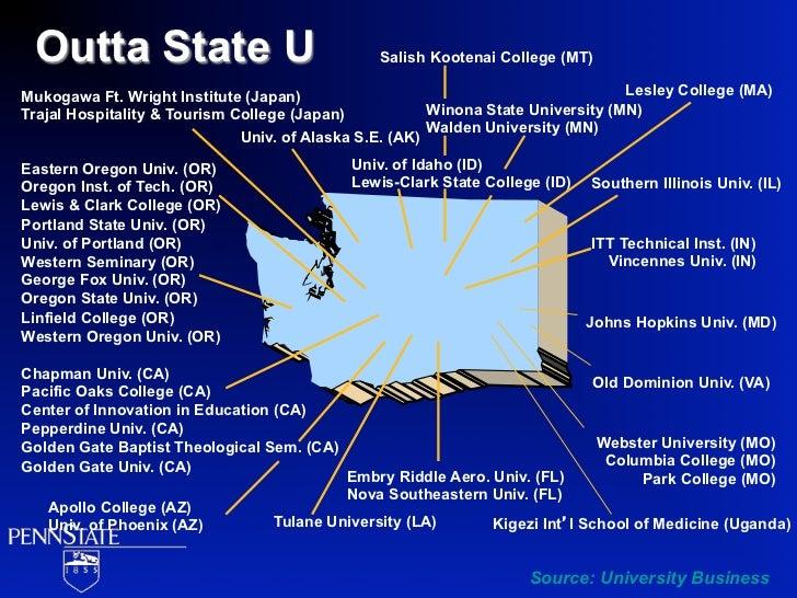 Southeastern louisiana university business plan