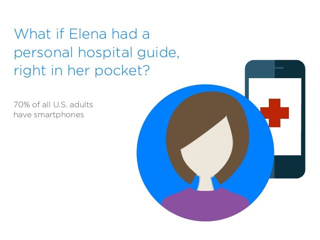 What if Elena had a  personal hospital guide,  right in her pocket? 70% of all U.S. adults  have smartphones   109 mi...