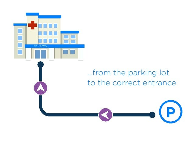 …from the parking lot to the correct entrance