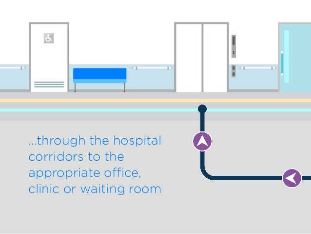 …through the hospital corridors to the appropriate office, clinic or waiting room