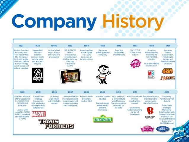 Hasbro Overview November 2015 Slide 6
