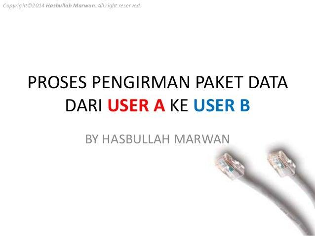 Copyright©2014 Hasbullah Marwan. All right reserved.  PROSES PENGIRMAN PAKET DATA DARI USER A KE USER B BY HASBULLAH MARWA...