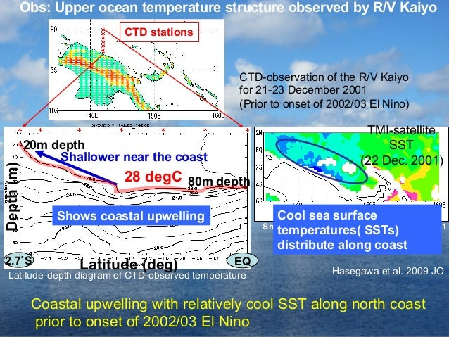 Png coastal upwelling enso spice rv mirai observation upng prese 7 ccuart Gallery