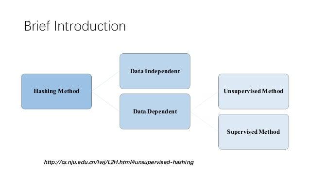 Hash Coding Slide 3