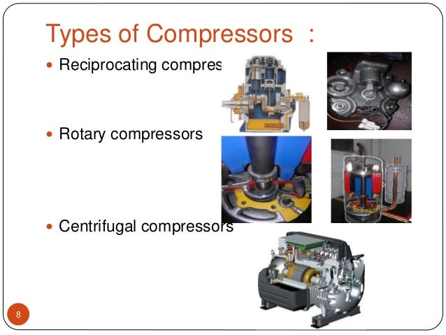 types of refrigeration compressors. types of compressors refrigeration