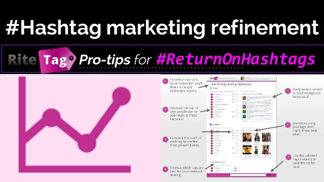 #Hashtag marketing refinement Pro-tips for  #ReturnOnHashtags