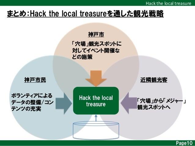 Hack  the  local  treasure まとめ:Hack the local treasureを通した観光戦略  Hack the local  treasure 神戸市 神戸市民 近隣観光客 「穴場」...