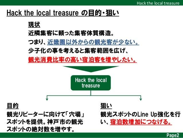 Hack  the  local  treasure Hack the local treasure の目的・狙い 現状 近隣集客に頼った集客体質構造。 つまり、近畿圏以外からの観光客が少ない。 少子化の事を考えると集客範...