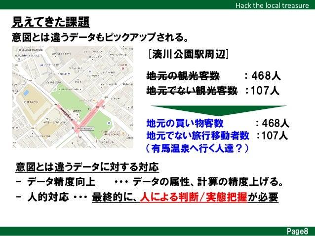 Hack  the  local  treasure 見えてきた課題 Page8 意図とは違うデータもピックアップされる。 地元の観光客数  :468人 地元でない観光客数  :107人      地元の買い物客数   :46...
