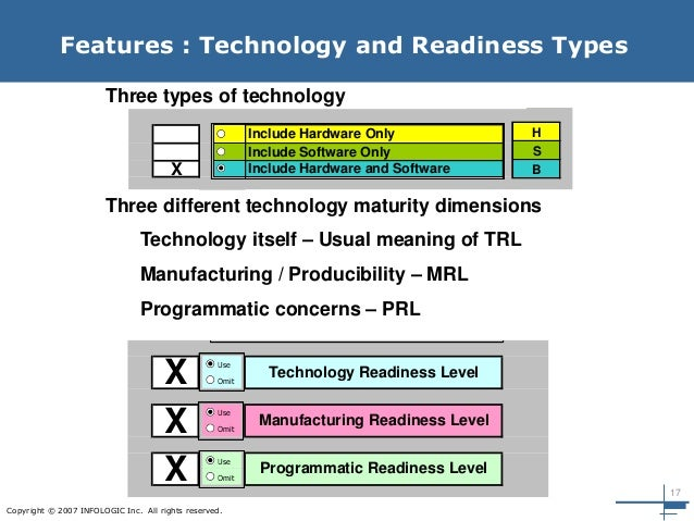 R&D Projects and Emerging Technology Due Diligence using