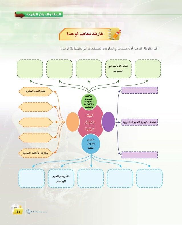 كتاب نظم التشغيل بالعربي