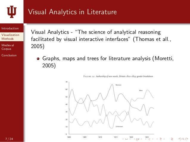 the importance of visualization in renaissance writing Flipcharts seem to loose importance  writing is a social activity visualization as support of creative  analogue writing surfaces experience a renaissance.