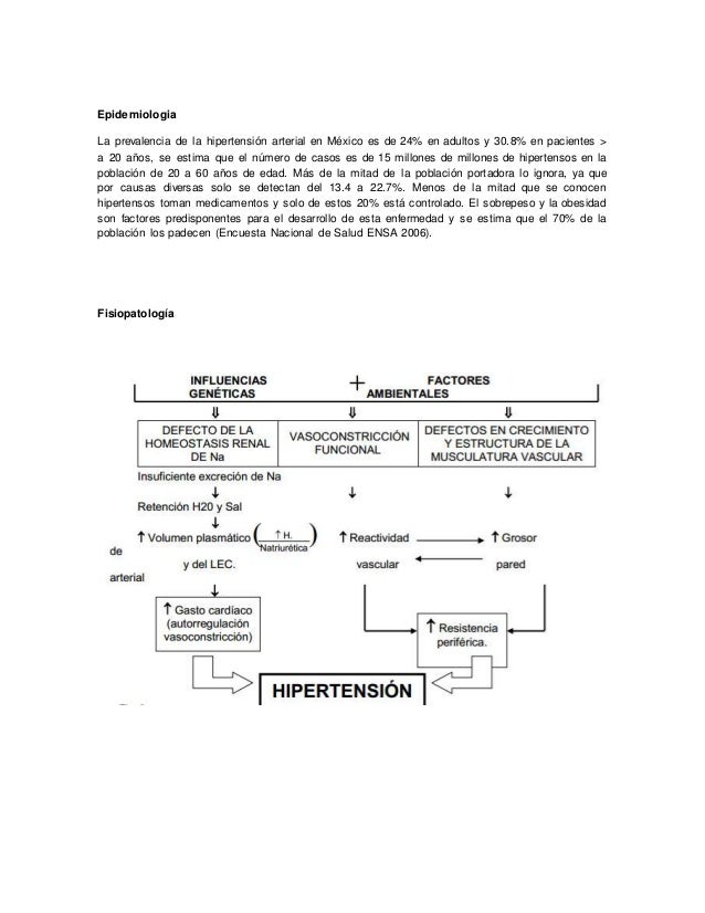 Historia Natural de Hipertensión Arterial Sistemica