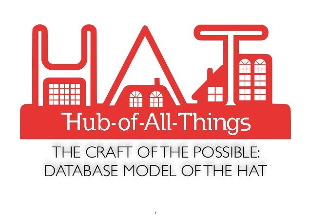 THE CRAFT OFTHE POSSIBLE:   DATABASE MODEL OFTHE HAT  1