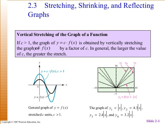 Copyright © 2007 Pearson Education, Inc. Slide 2-1 2.3 Stretching, Shrinking, and Reflecting Graphs Vertical Stretching of...