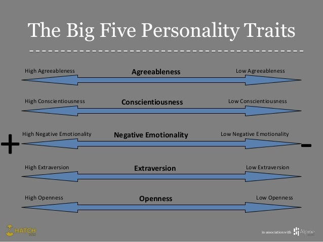 the big five personality traits Big five personality traits ocean (big five) is by far the most evidenced-based personality trait model available today it has been studied by psychologists for decades, and each of the five traits it proposes has been independently rediscovered via statistical surveys in large samples of people.