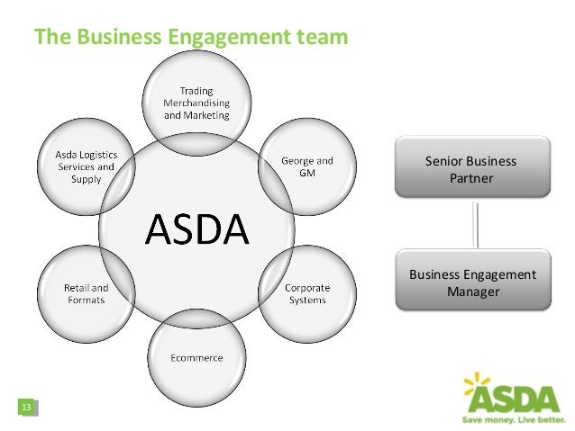 asda corporate governance This impressive deal with asda is the latest contract win for the company this year  having already secured over £3million in new business with.
