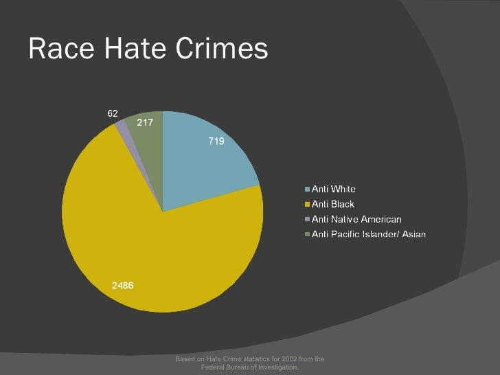 hate crimes toward sexual orientation Hate crimes, crimes motivated by prejudice or hatred toward a particular group of people based on race, religion, sexual preference, etc, are on the rise.