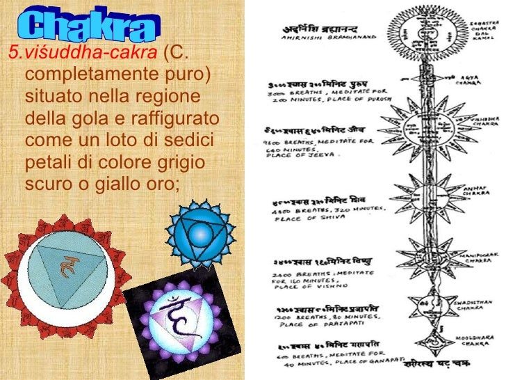 <ul><li>5.viśuddha-cakra   (C. completamente puro) situato nella regione della gola e raffigurato come un loto di sedici p...