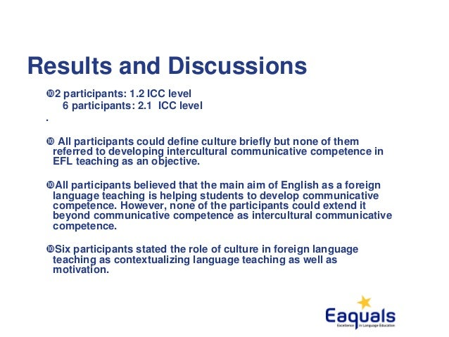 Communicative competence in language teaching