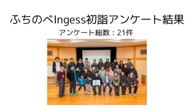 ふちのべIngess初詣アンケート結果 アンケート総数:21件