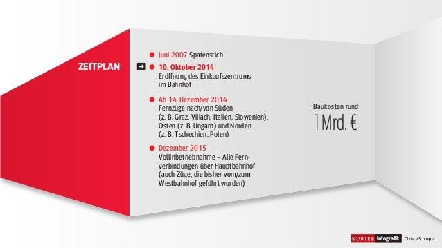 Wien hat einen neuen Hauptbahnhof Slide 2